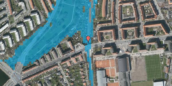 Oversvømmelsesrisiko fra vandløb på Hf. Zenia-Lindevang 2, 2000 Frederiksberg