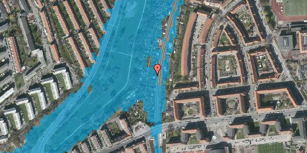 Oversvømmelsesrisiko fra vandløb på Hf. Zenia-Lindevang 22, 2000 Frederiksberg