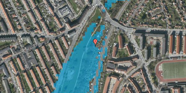 Oversvømmelsesrisiko fra vandløb på Hf. Grænsen 10, 2000 Frederiksberg