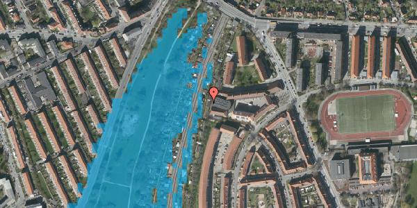 Oversvømmelsesrisiko fra vandløb på Haven 7, 2000 Frederiksberg
