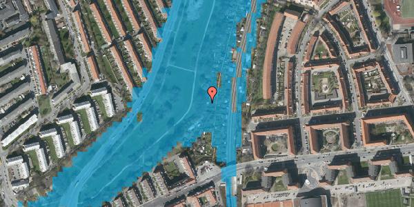 Oversvømmelsesrisiko fra vandløb på Hf. Zenia-Lindevang 17, 2000 Frederiksberg