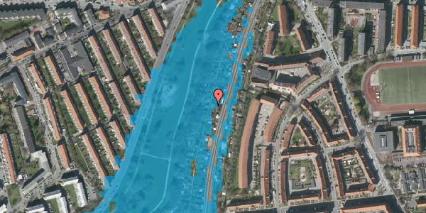 Oversvømmelsesrisiko fra vandløb på Hf. Grænsen 29, 2000 Frederiksberg