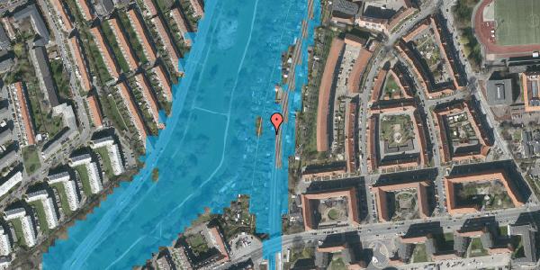 Oversvømmelsesrisiko fra vandløb på Hf. Zenia-Lindevang 26, 2000 Frederiksberg