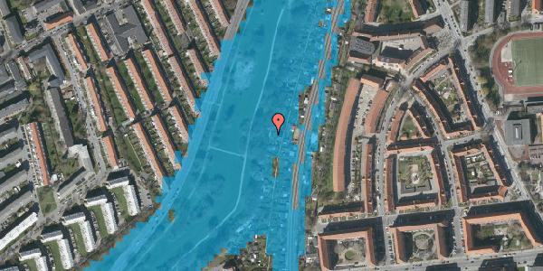 Oversvømmelsesrisiko fra vandløb på Hf. Zenia-Lindevang 29, 2000 Frederiksberg