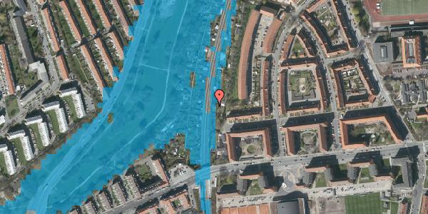 Oversvømmelsesrisiko fra vandløb på Haven 19, 2000 Frederiksberg