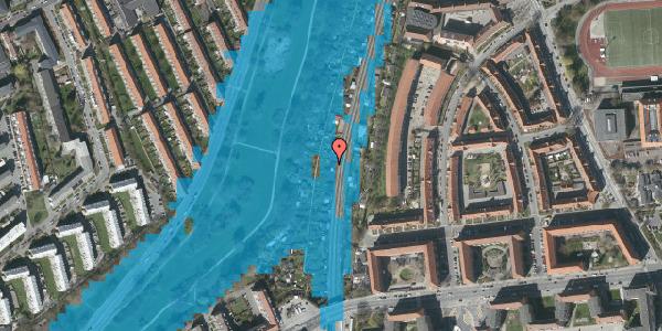Oversvømmelsesrisiko fra vandløb på Hf. Zenia-Lindevang 28, 2000 Frederiksberg
