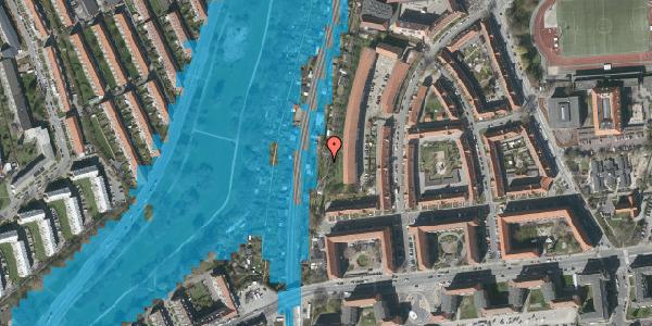 Oversvømmelsesrisiko fra vandløb på Haven 2, 2000 Frederiksberg