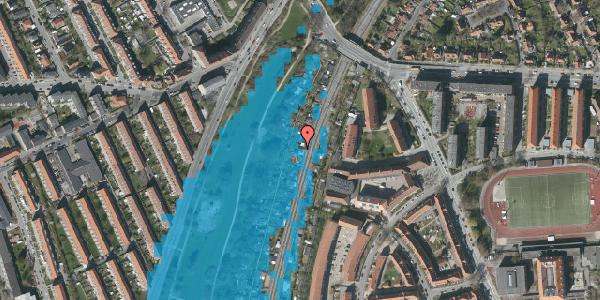Oversvømmelsesrisiko fra vandløb på Hf. Grænsen 17, 2000 Frederiksberg