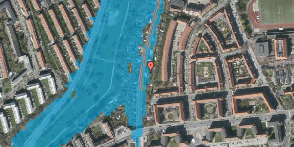 Oversvømmelsesrisiko fra vandløb på Haven 18, 2000 Frederiksberg