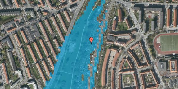 Oversvømmelsesrisiko fra vandløb på Hf. Grænsen 28, 2000 Frederiksberg