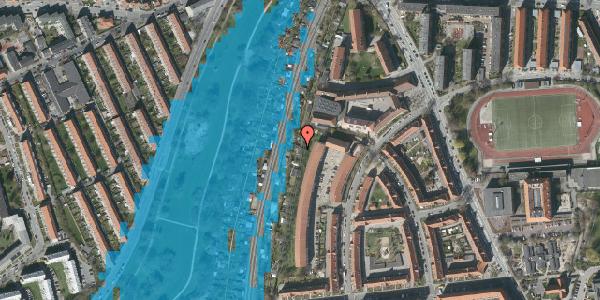 Oversvømmelsesrisiko fra vandløb på Haven 6, 2000 Frederiksberg