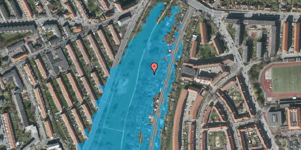 Oversvømmelsesrisiko fra vandløb på Hf. Grænsen 24, 2000 Frederiksberg