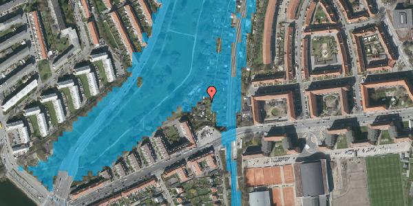 Oversvømmelsesrisiko fra vandløb på Hf. Zenia-Lindevang 7, 2000 Frederiksberg