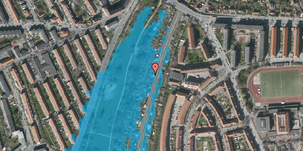 Oversvømmelsesrisiko fra vandløb på Hf. Grænsen 21A, 2000 Frederiksberg