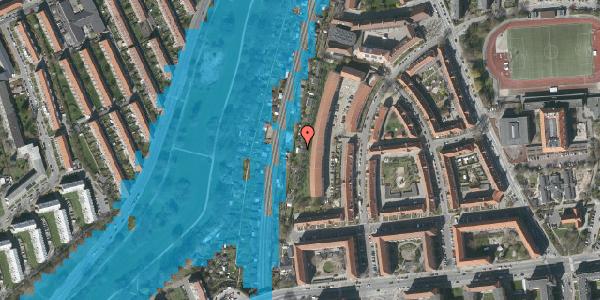 Oversvømmelsesrisiko fra vandløb på Haven 3, 2000 Frederiksberg