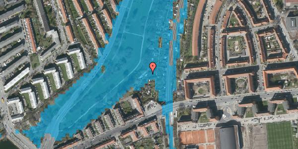 Oversvømmelsesrisiko fra vandløb på Hf. Zenia-Lindevang 11, 2000 Frederiksberg