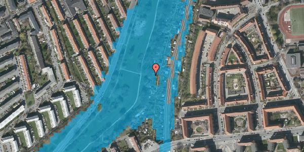 Oversvømmelsesrisiko fra vandløb på Hf. Zenia-Lindevang 25, 2000 Frederiksberg