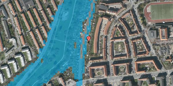 Oversvømmelsesrisiko fra vandløb på Haven 17, 2000 Frederiksberg