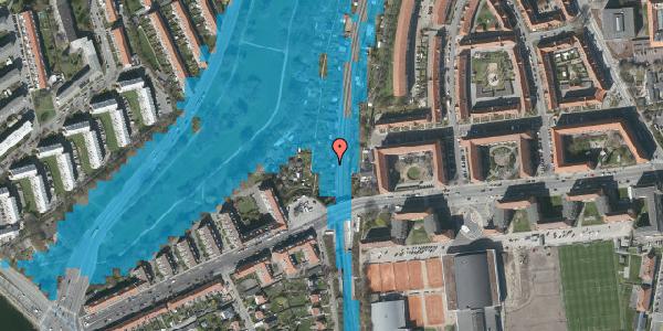 Oversvømmelsesrisiko fra vandløb på Hf. Zenia-Lindevang 8, 2000 Frederiksberg