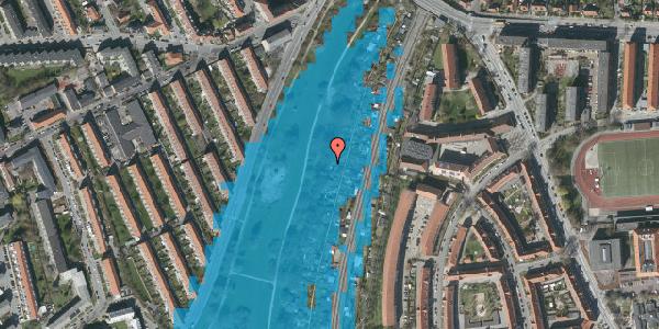 Oversvømmelsesrisiko fra vandløb på Hf. Grænsen 26, 2000 Frederiksberg