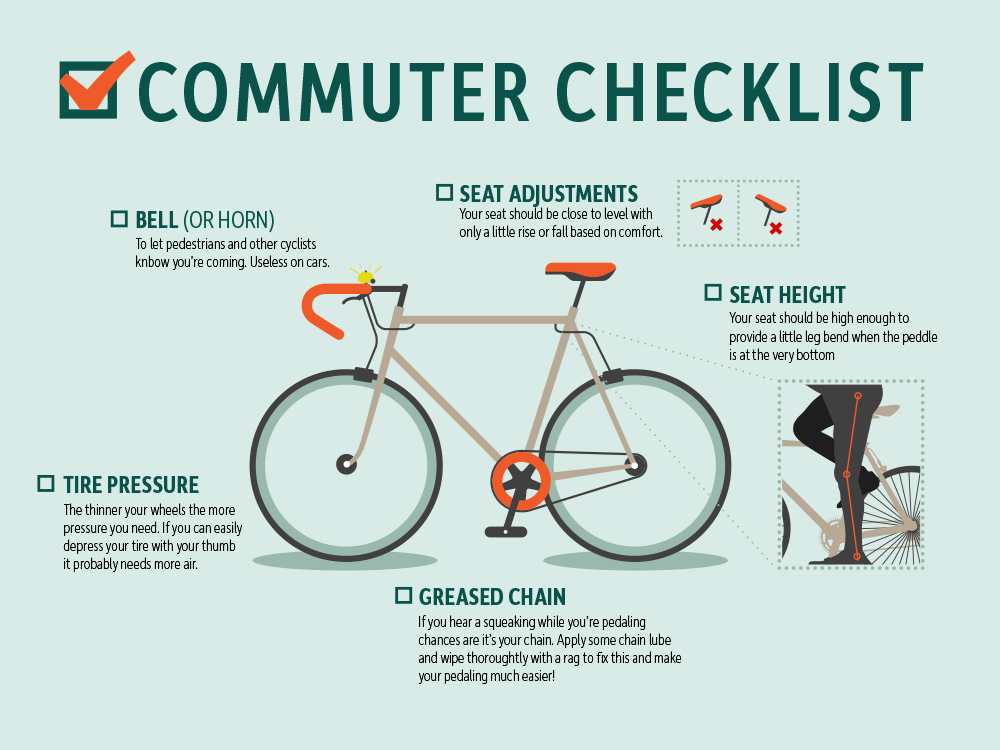 April-22-Bike-To-Work-1000x750