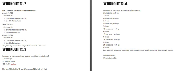 Crossfit-open-workouts
