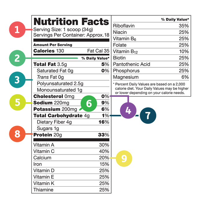 reading-nutrition-label