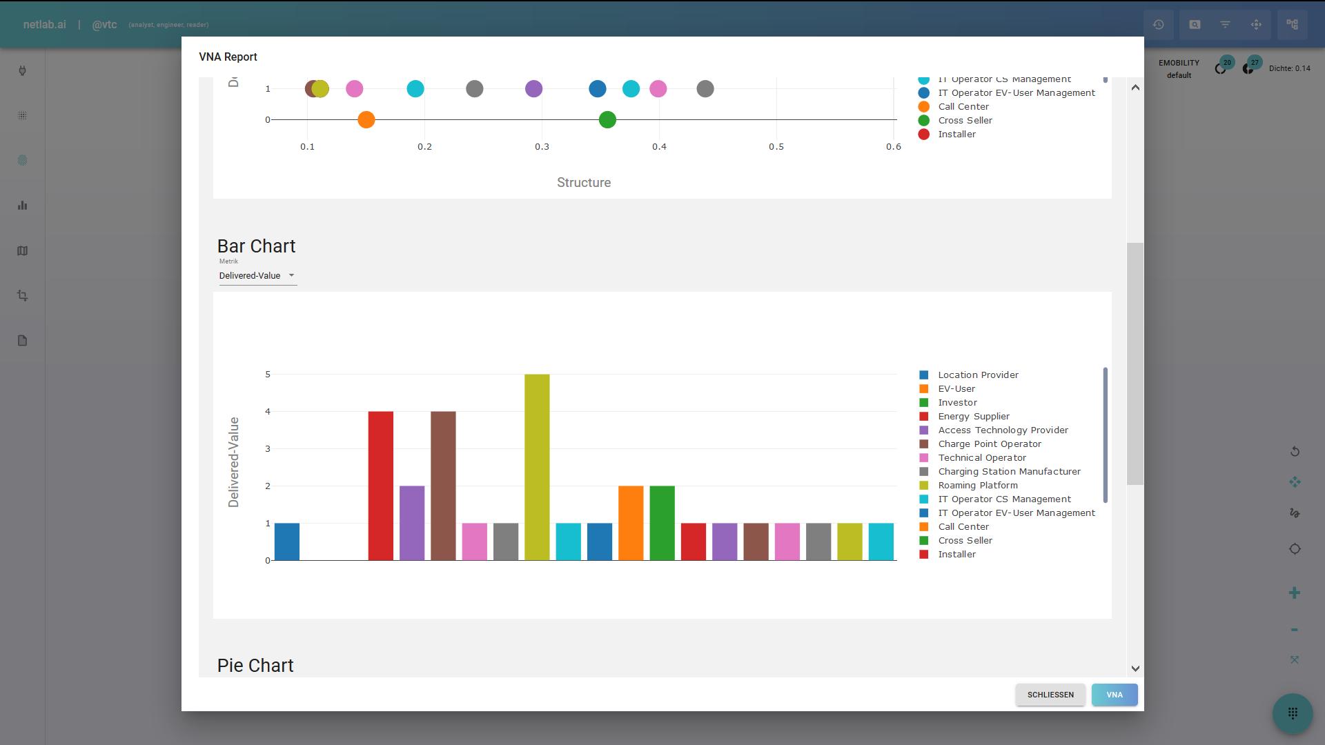 4_Value_Network_Analysis_Bar_Chart