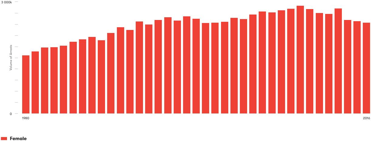 Figure6 V1 1222Px