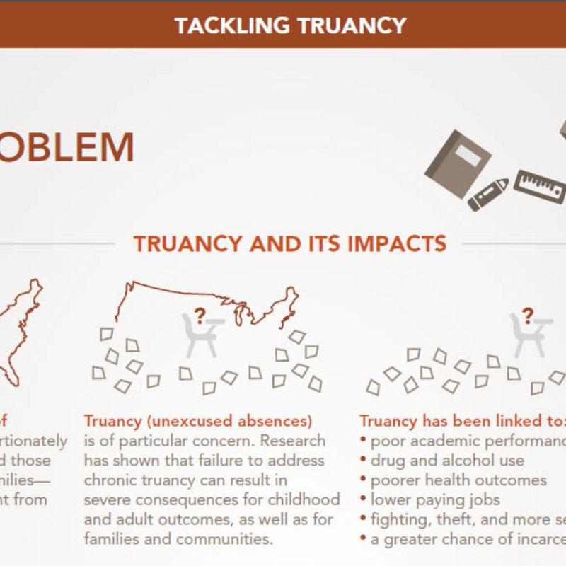 Truancy Infographic