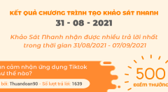 Thông báo kết quả Chương trình