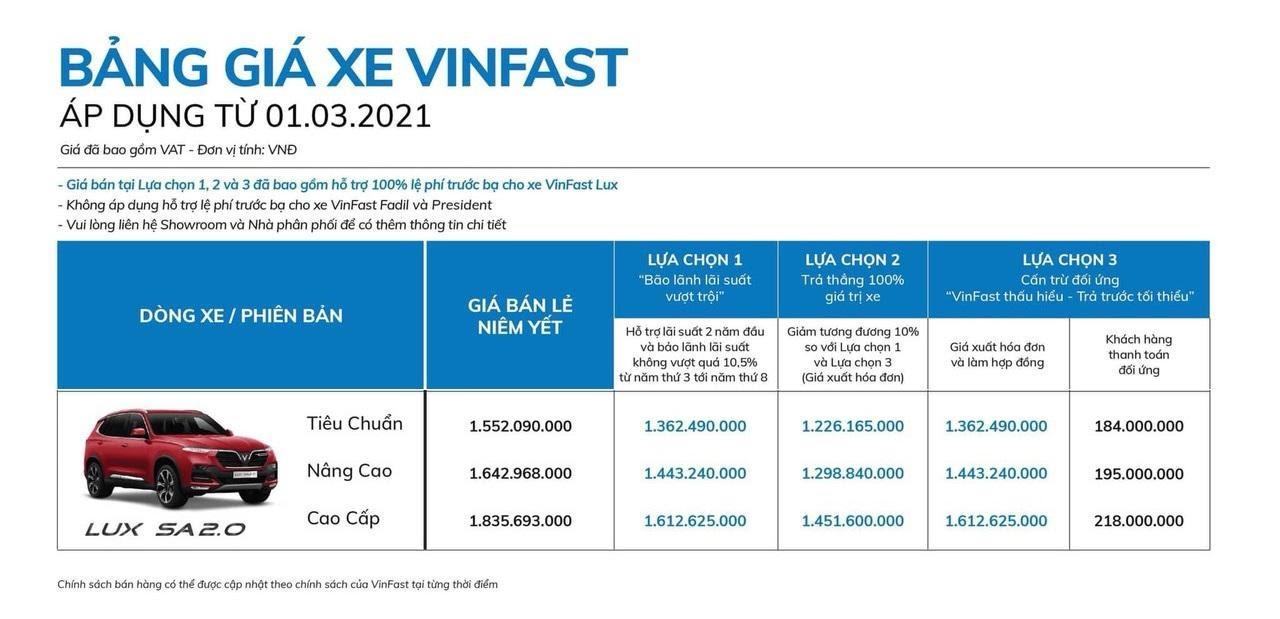 Hinh anh 3 phien ban xe VinFast Lux SA 2.0 khac nhau nhu the nao 8