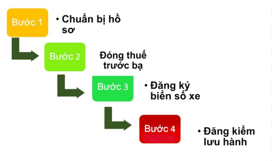 bang-lai-o-to-dien-vf-e34-3