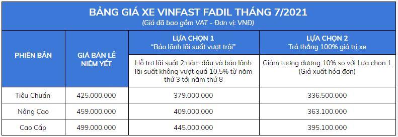 Uu dai VinFast Fadil 1