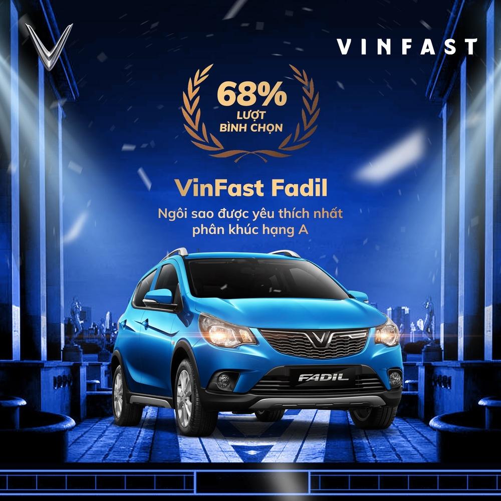 Doanh so VinFast Fadil 2