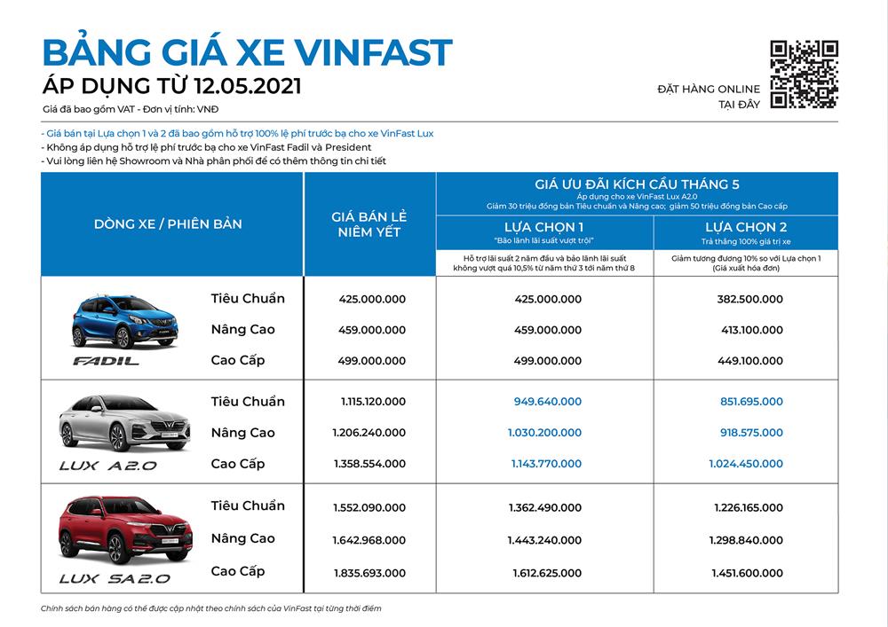 vinfast lux a2.0 la xe hang gi 6