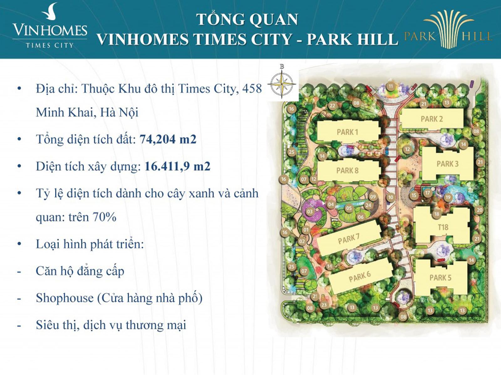 hinh anh tan huong nhip song thu thai tai park 3 times city so 1