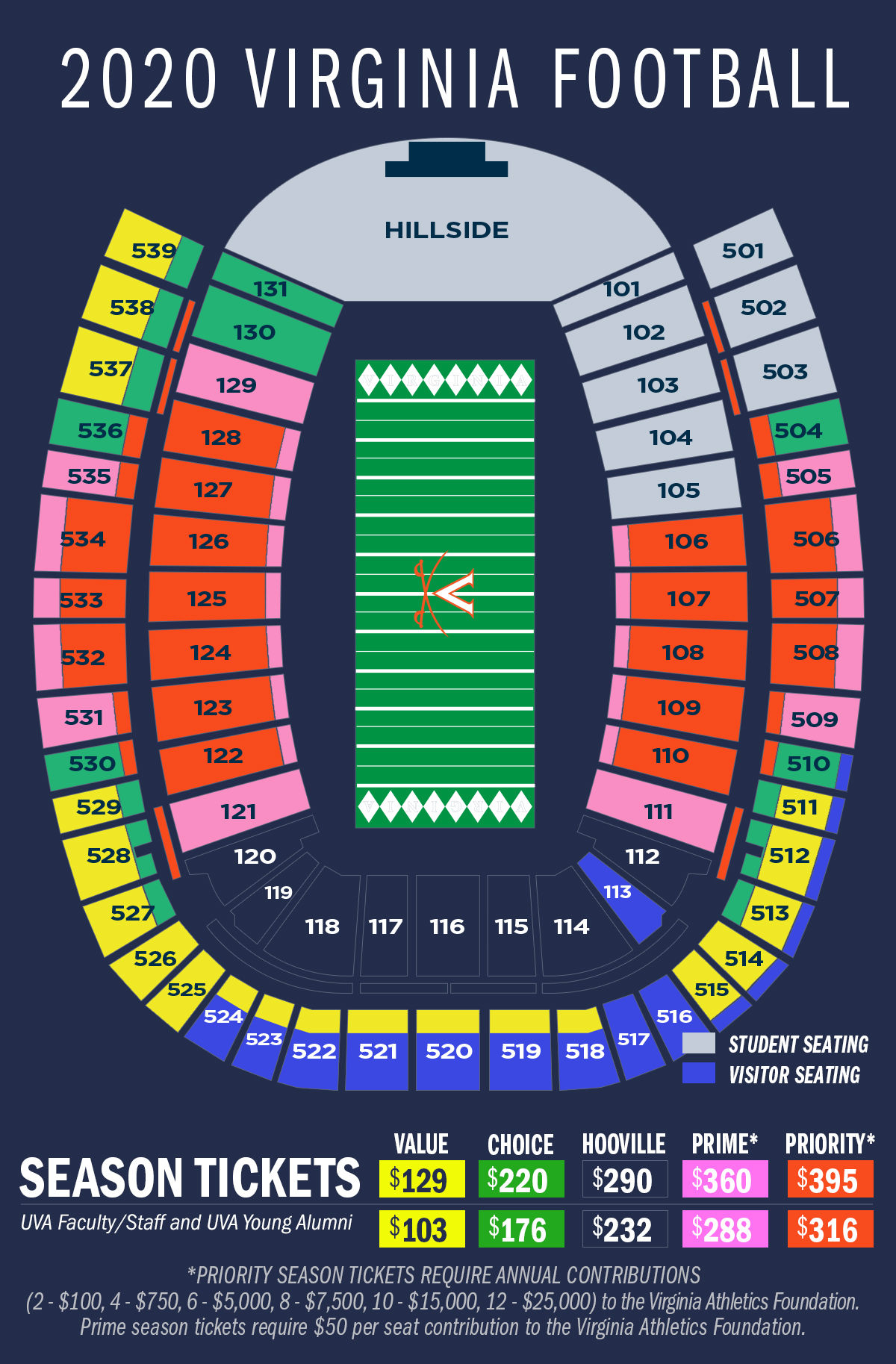 2020 Football - Scott Stadium Seating Diagram