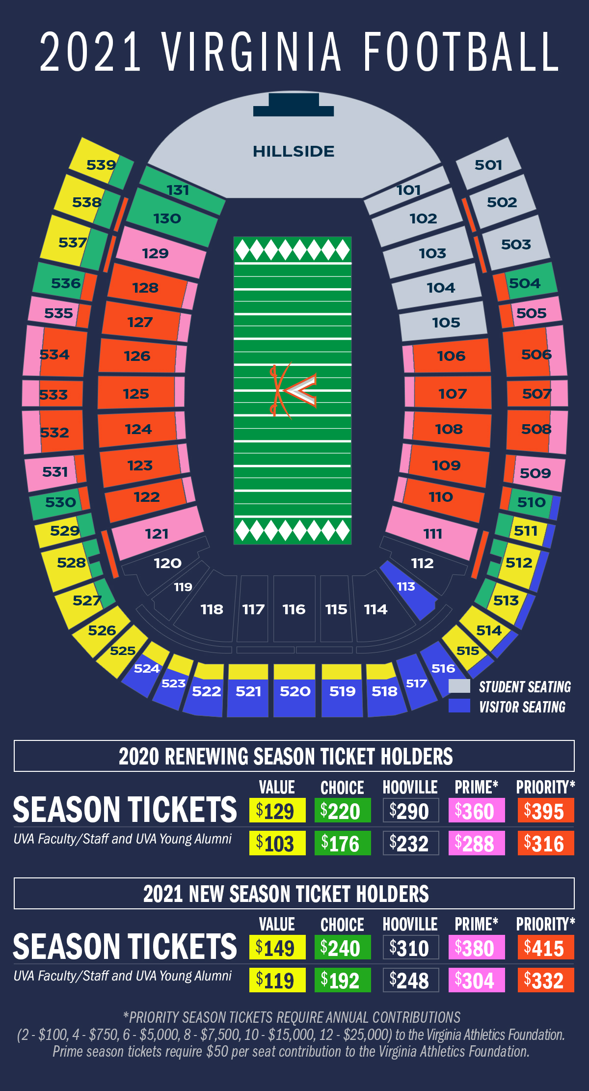 2021 Football - Scott Stadium Seating Diagram