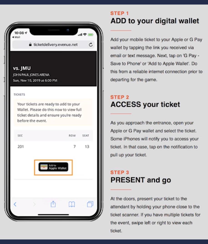 Digital Ticketing Guide - NFC Step By Step