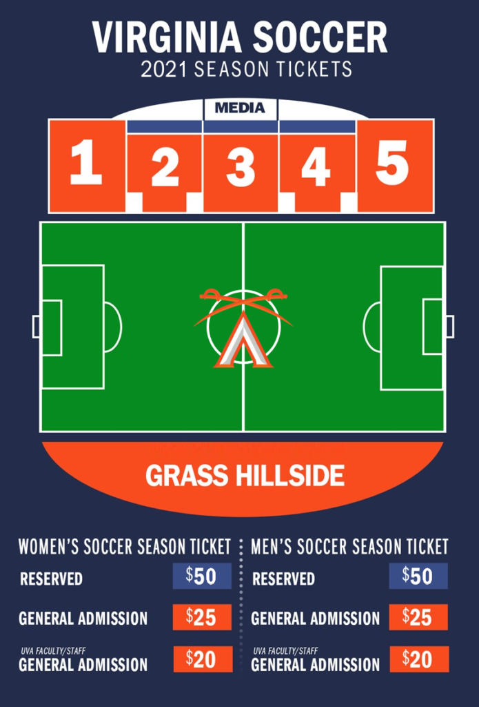 2021 Soccer - Klockner Stadium Seating Diagram