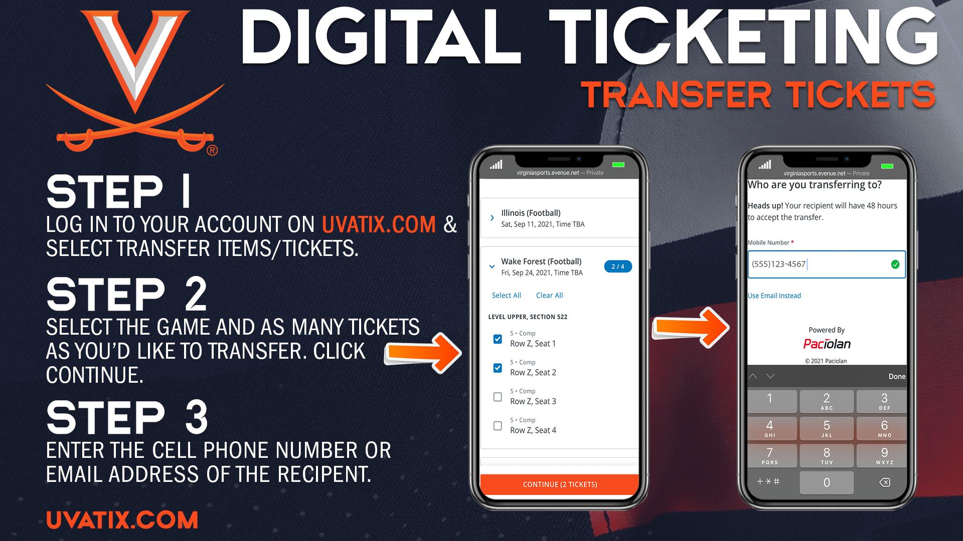 Transfer instructions - 1