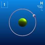 01 Animated Classic Hydrogen Element Orbit
