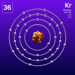 36 Animated Classic Krypton Element Orbit