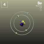 04 Animated Classic Beryllium Element Orbit