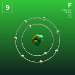09 Animated Classic Fluorine Element Orbit