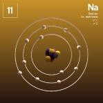 11 Animated Classic Sodium Element Orbit