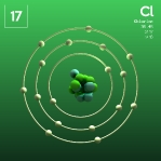 17 Animated Classic Chlorine Element Orbit