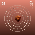29 Animated Classic Copper Element Orbit