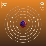37 Animated Classic Rubidium Element Orbit